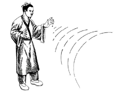 what is the bodys chi energy The secret of energy flow by  even people who've been practicing qigong and tai chi for years don't know this secret skill  on its way out of the body.